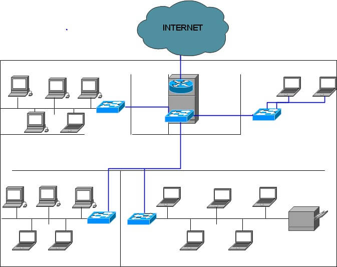 retele de calculatoare   Datel IT Web design ,creare site,realizare site,magazin online,blog